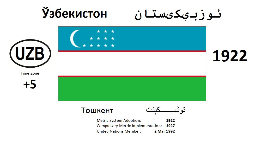 101 UZB Uzbekistan