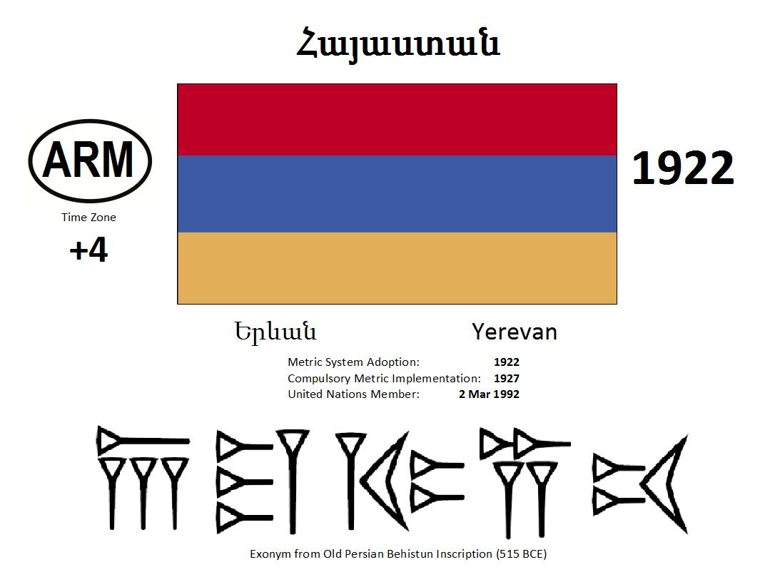 111 ARM Armenia