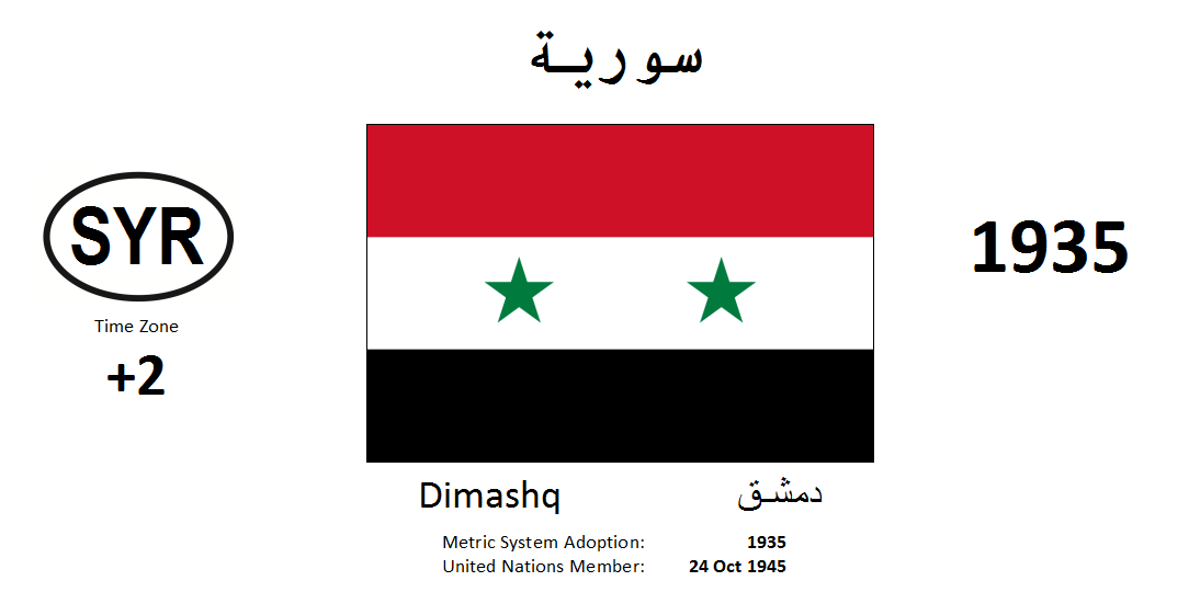122 SYR Syrian Arab Republic