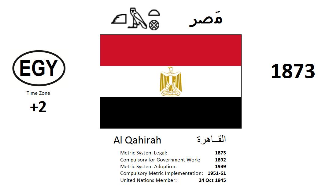 125 EGY Egypt