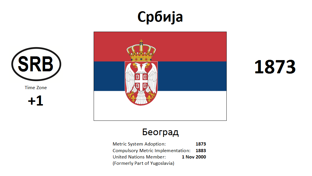 139 SRB Serbia