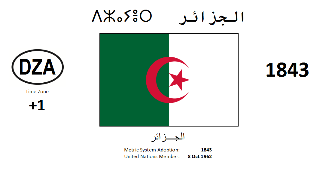 145 DZA Algeria