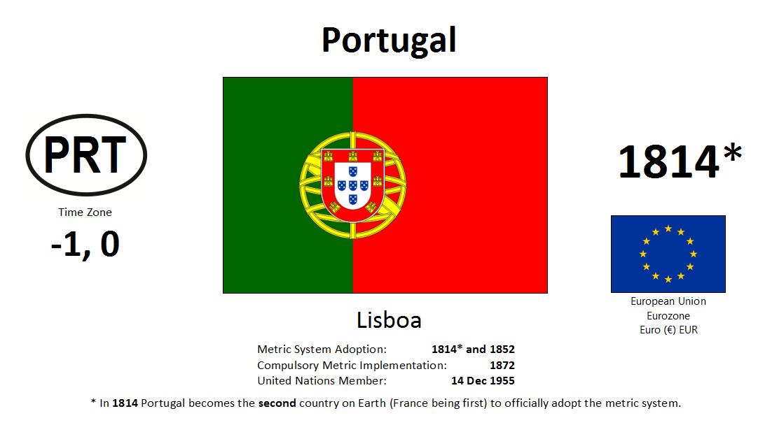 151 PRT Portugal