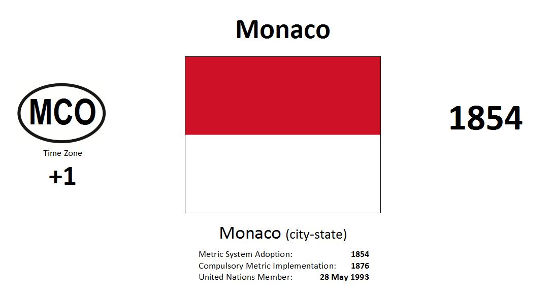 154 MCO Monaco