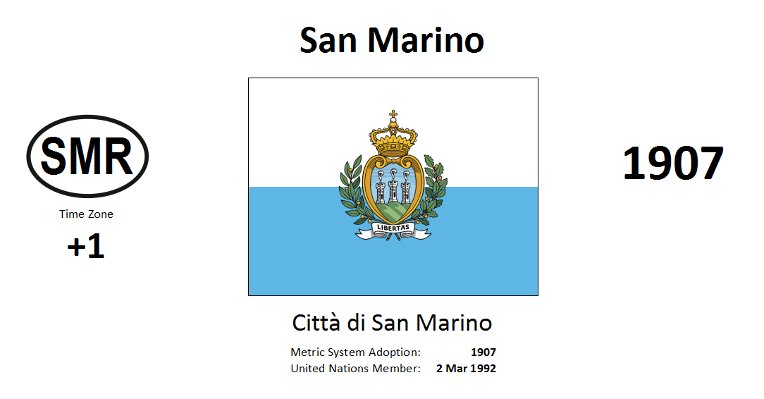 156 SMR San Marino