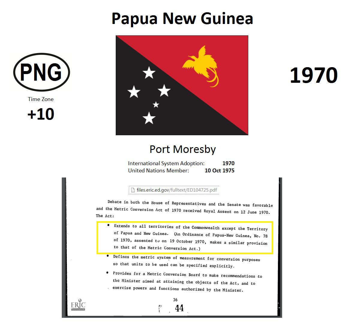 16 PNG Papua New Guinea