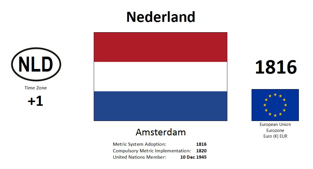164 NLD Netherlands