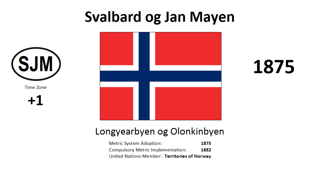 178 SJM Svalbard and Jan Mayen [NOR]