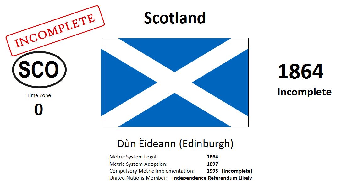 182 SCO Scotland