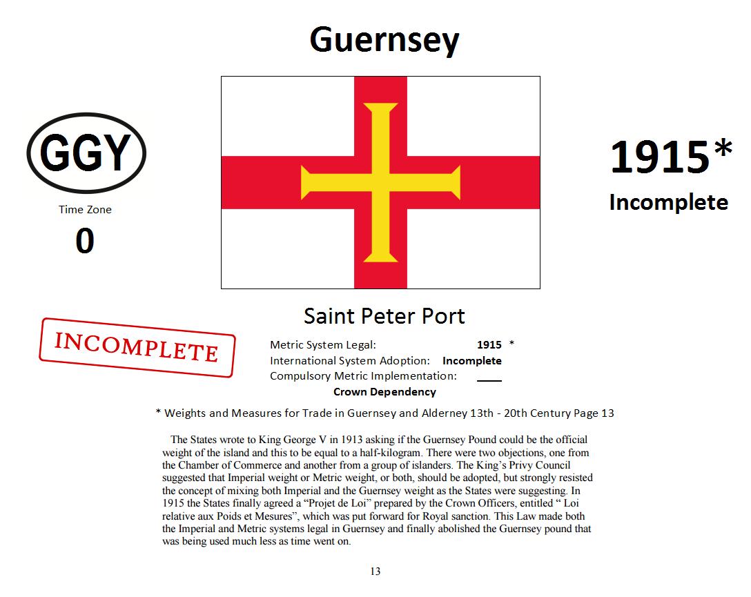 187 GGY Guernsey