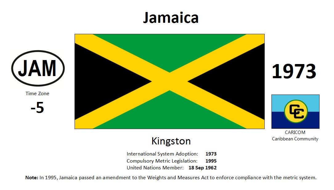 201 JAM Jamaica