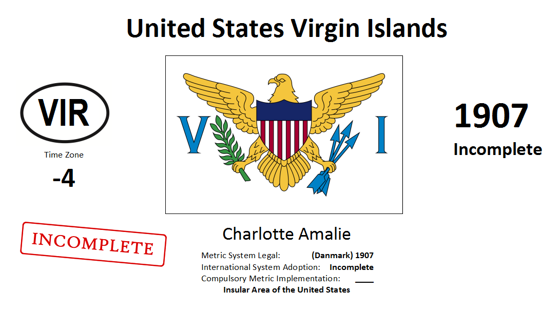 206 VIR United States Virgin Islands
