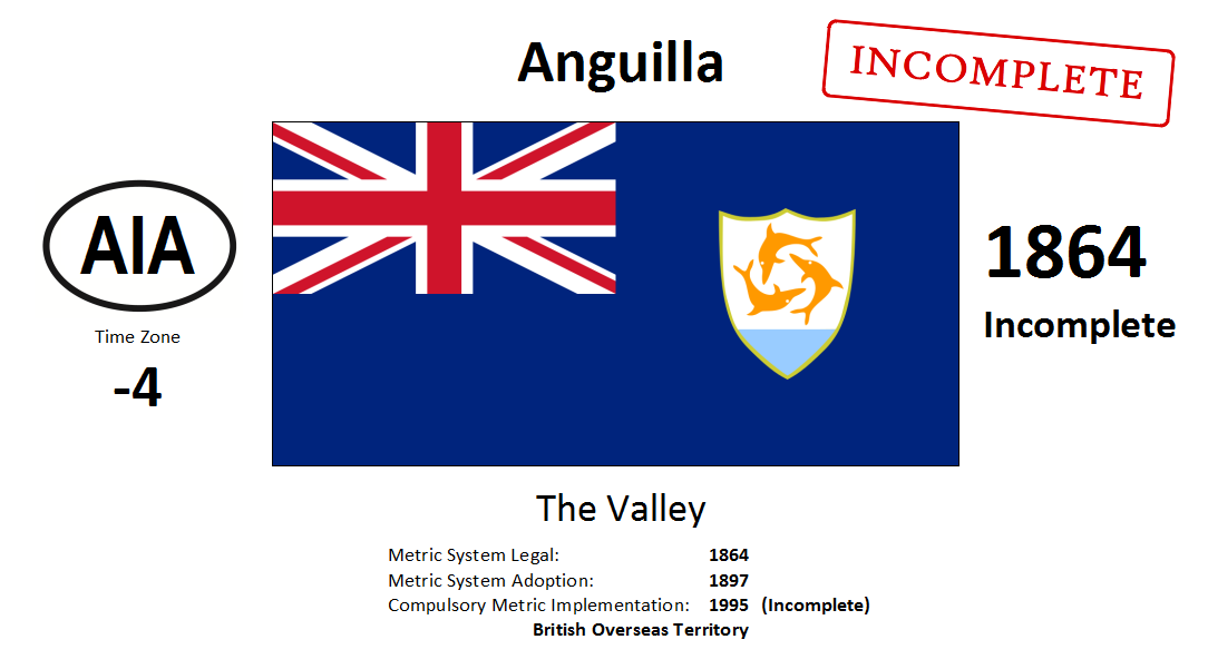 207 AIA Anguilla [GBR]