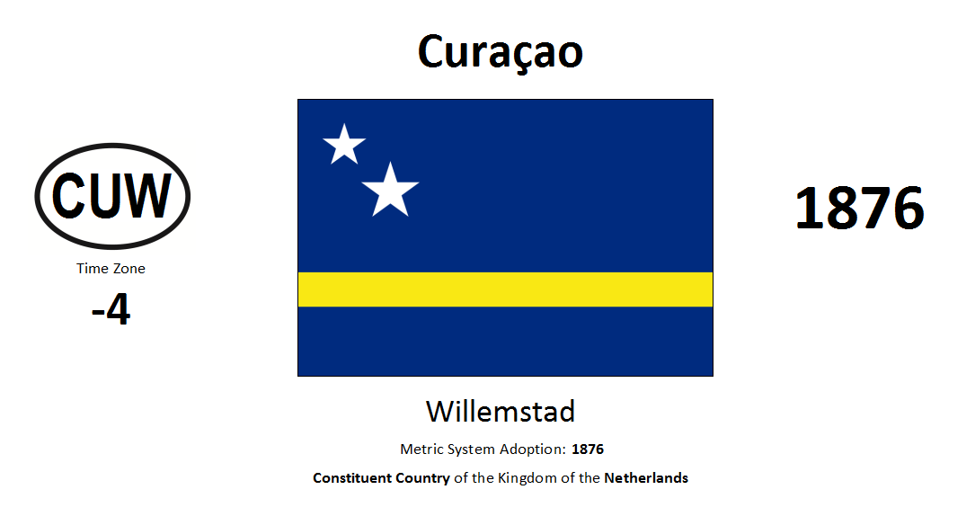 223 CUW Curaçao [NLD]