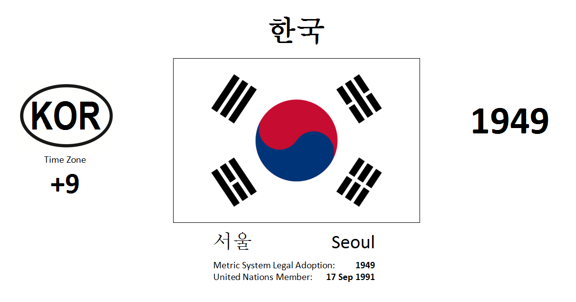 23 KOR South Korea