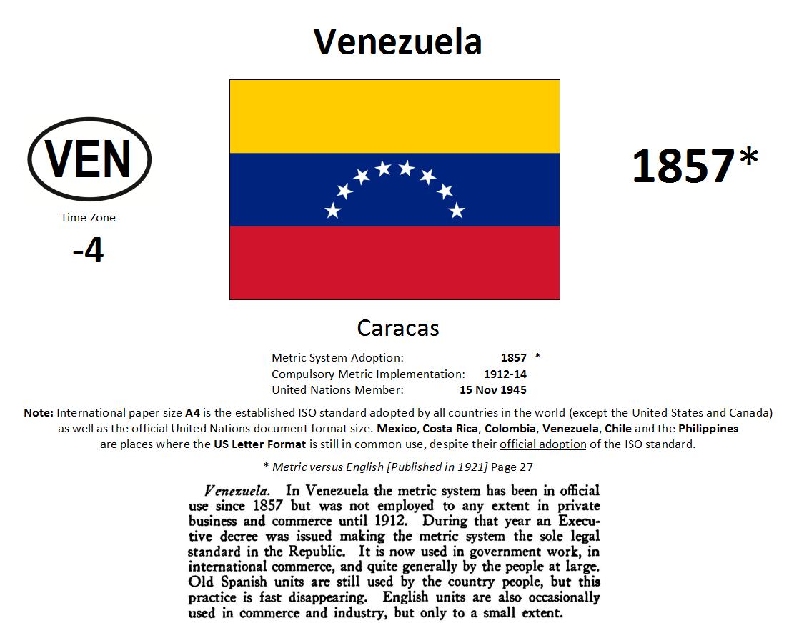 233 VEN Venezuela
