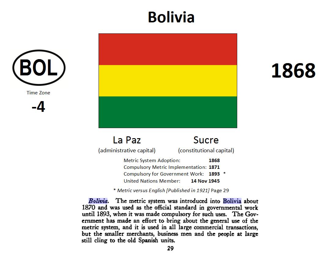 240 BOL Bolivia