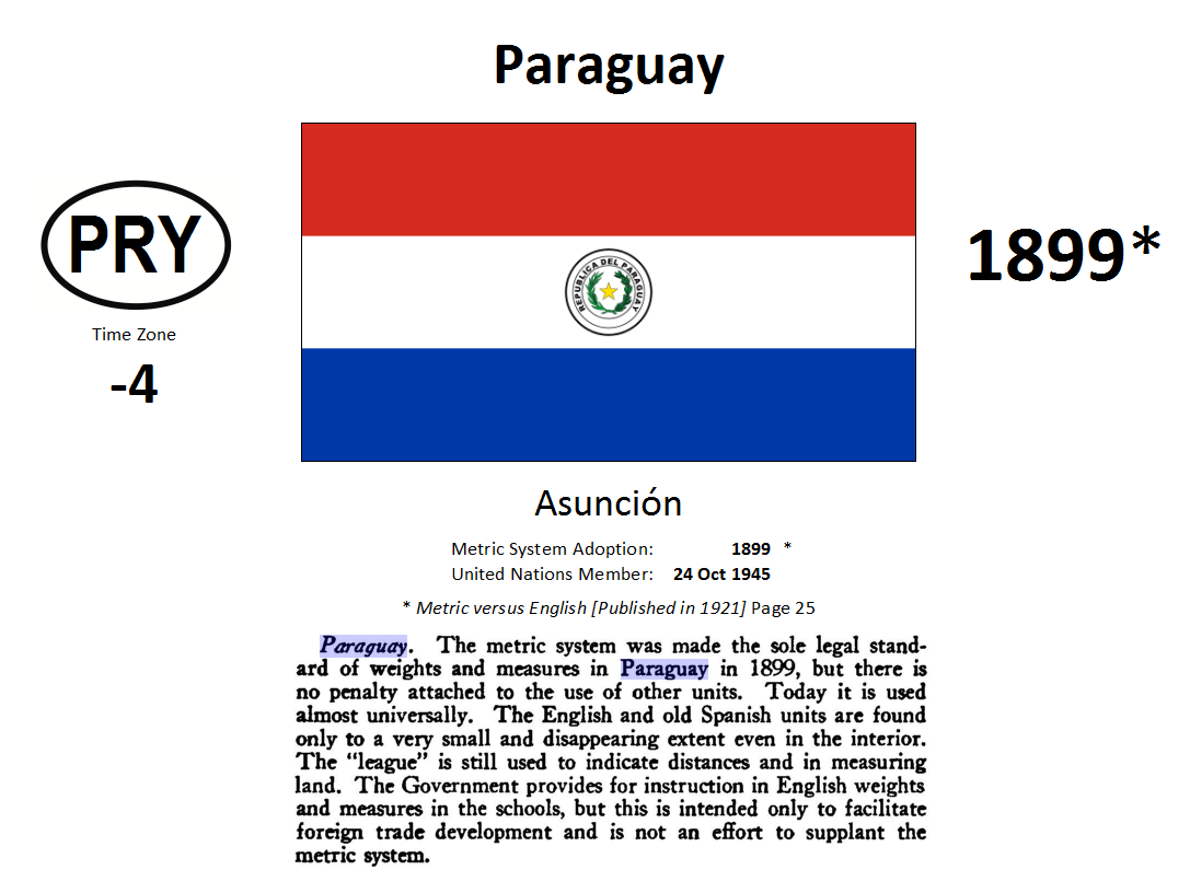 241 PRY Paraguay