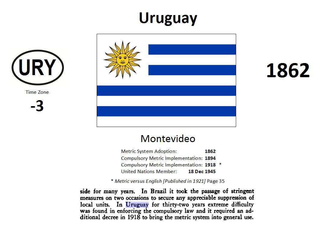 242 URY Uruguay