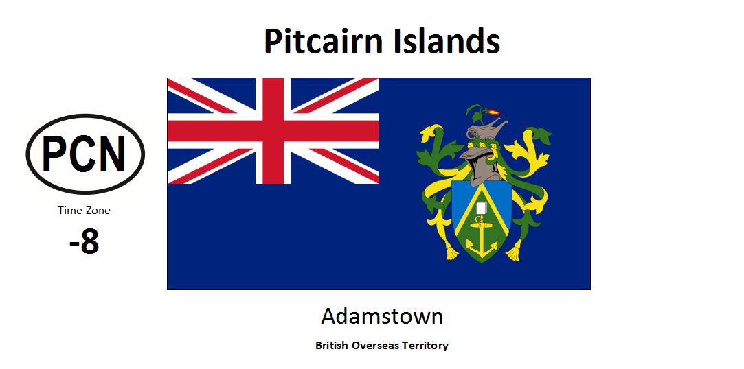 247 PCN Pitcairn Islands [GBR]