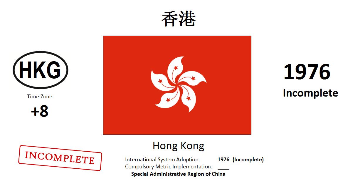 30 HKG Hong Kong