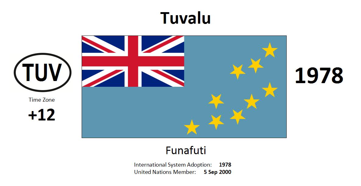 4 TUV Tuvalu