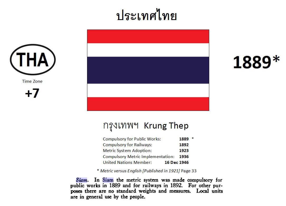 41 THA Thailand