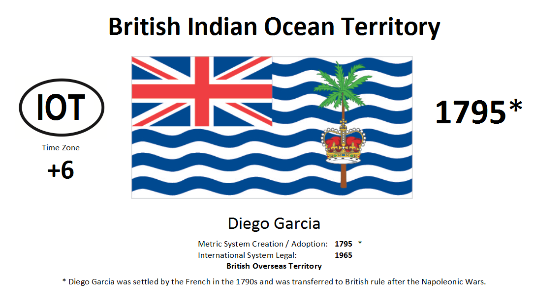 50 IOT British Indian Ocean Territory