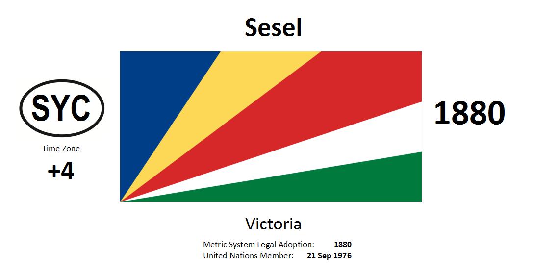 51 SYC Seychelles