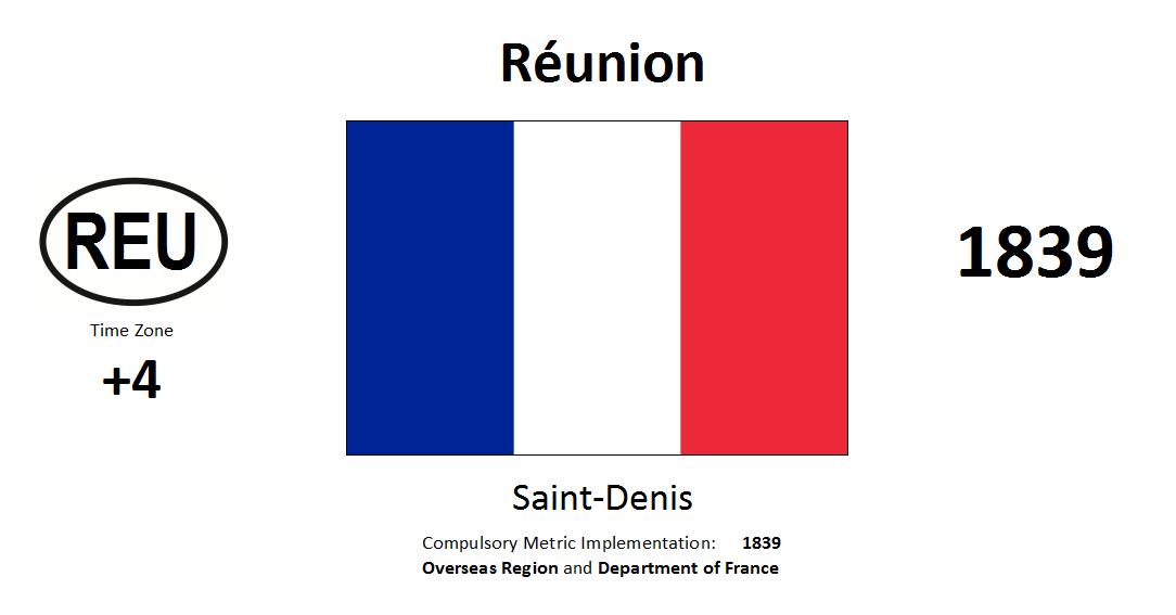 55 REU Reunion