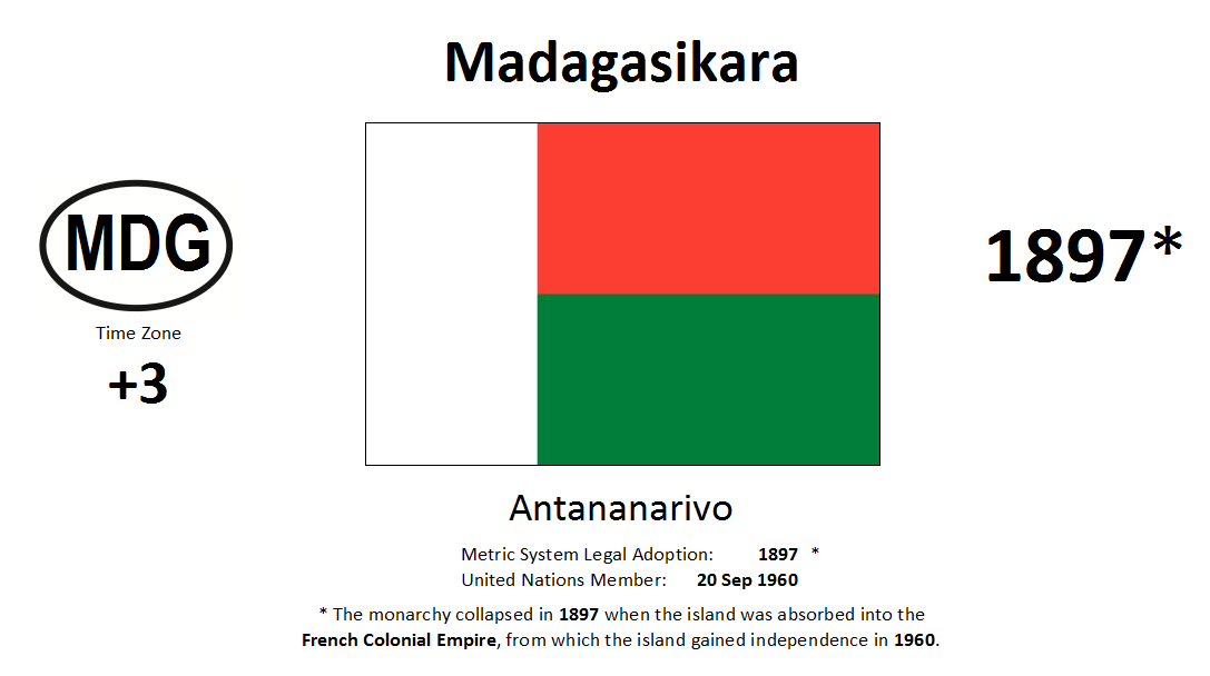 57 MDG Madagascar