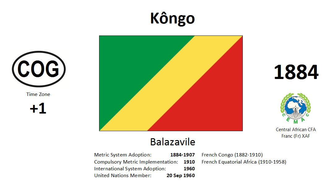 73 COG Congo