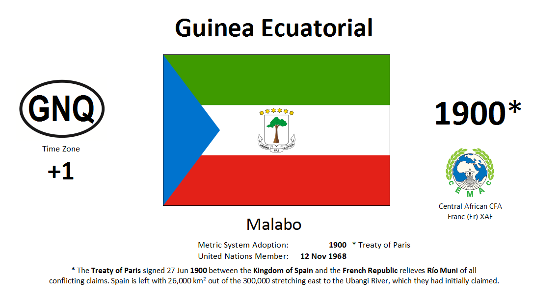 80 GNQ Equatorial Guinea