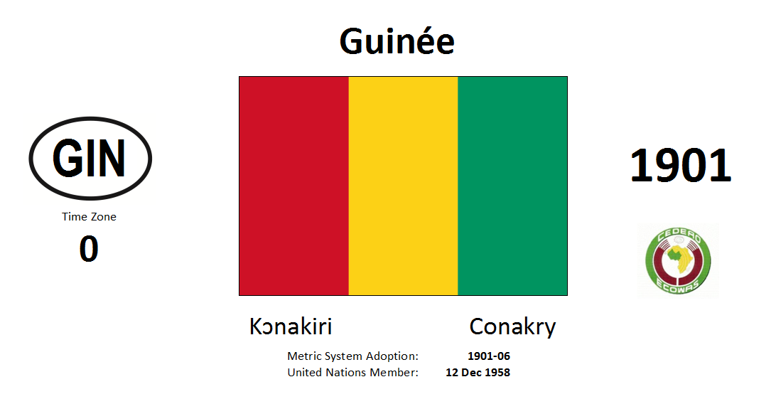 97 GIN Guinea