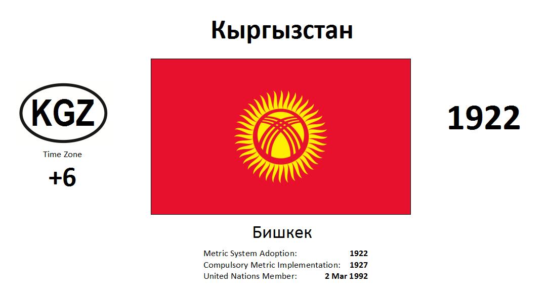 99 KGZ Kyrgyzstan