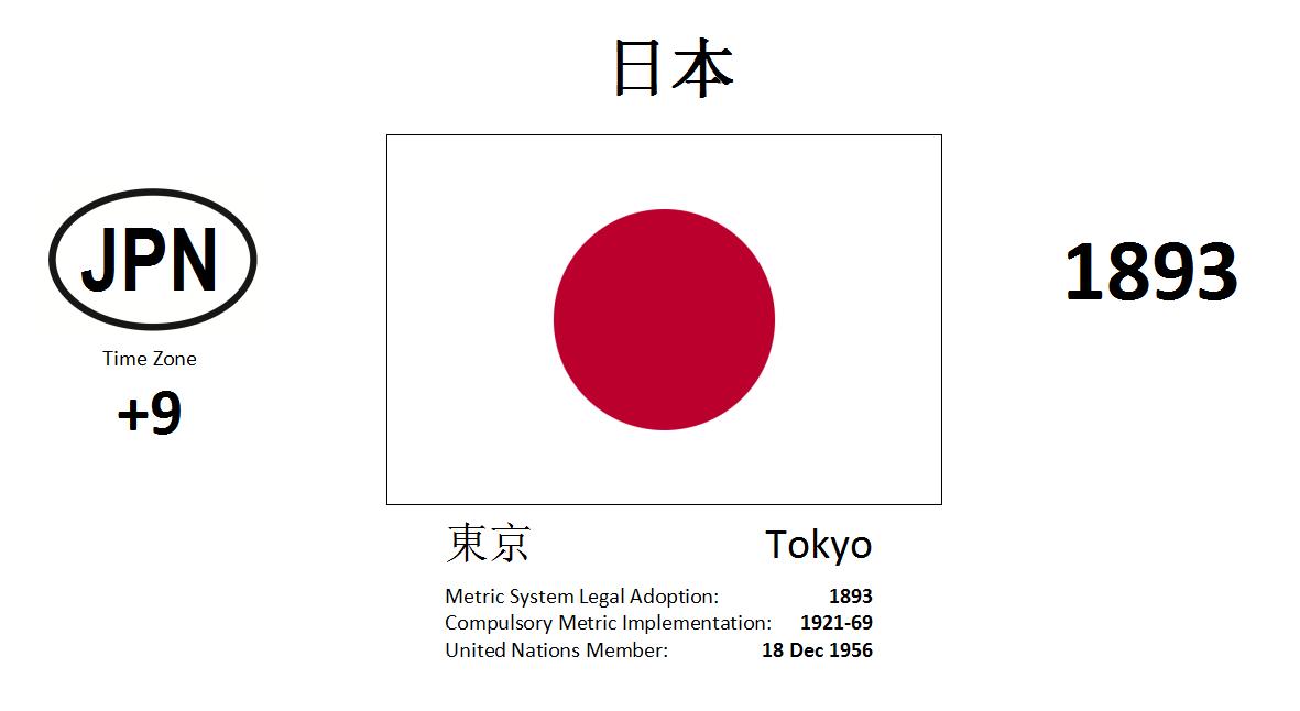 Flag 1 JPN Japan