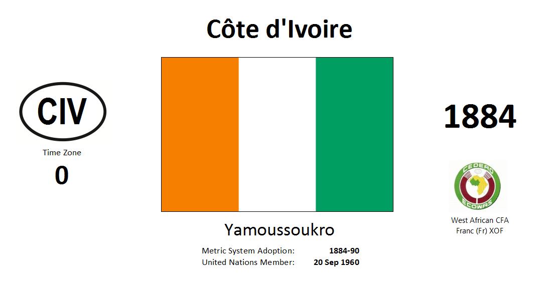 Flag 108 CIV Côte d'Ivoire