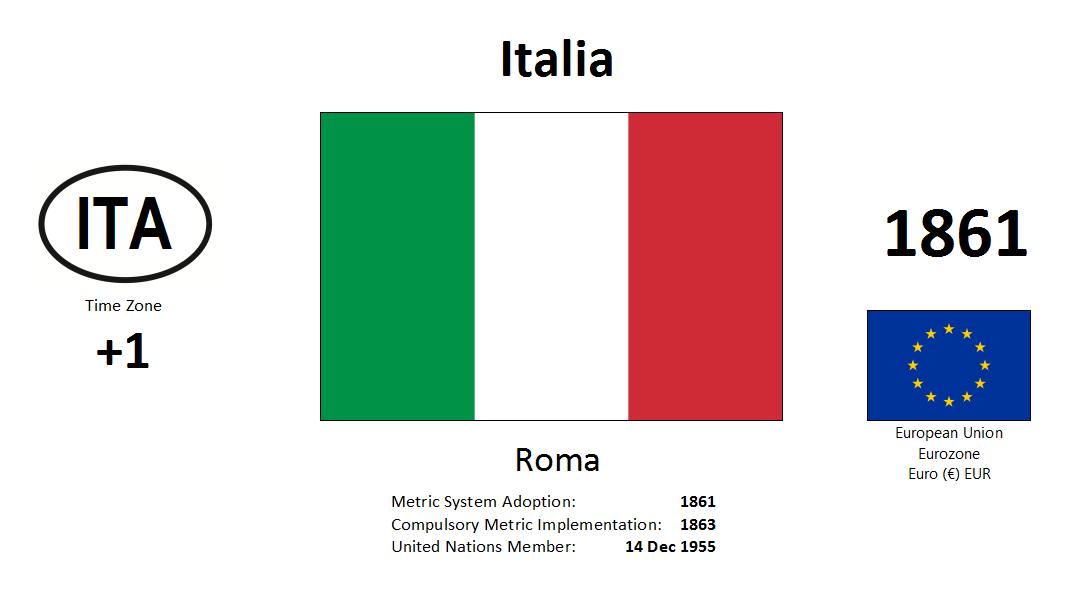 Flag 109 ITA Italy