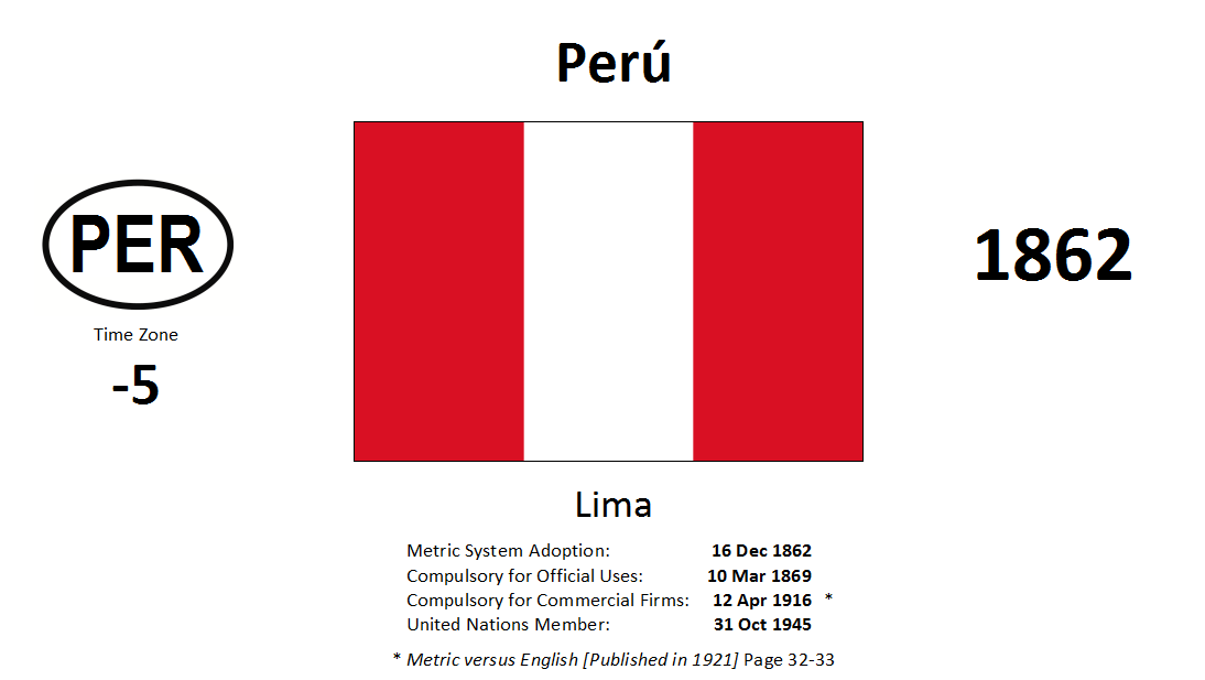 Flag 110 PER Peru