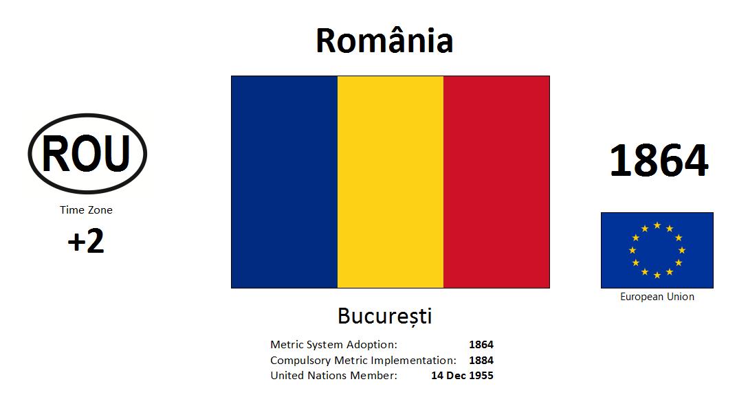 Flag 111 ROU Romania