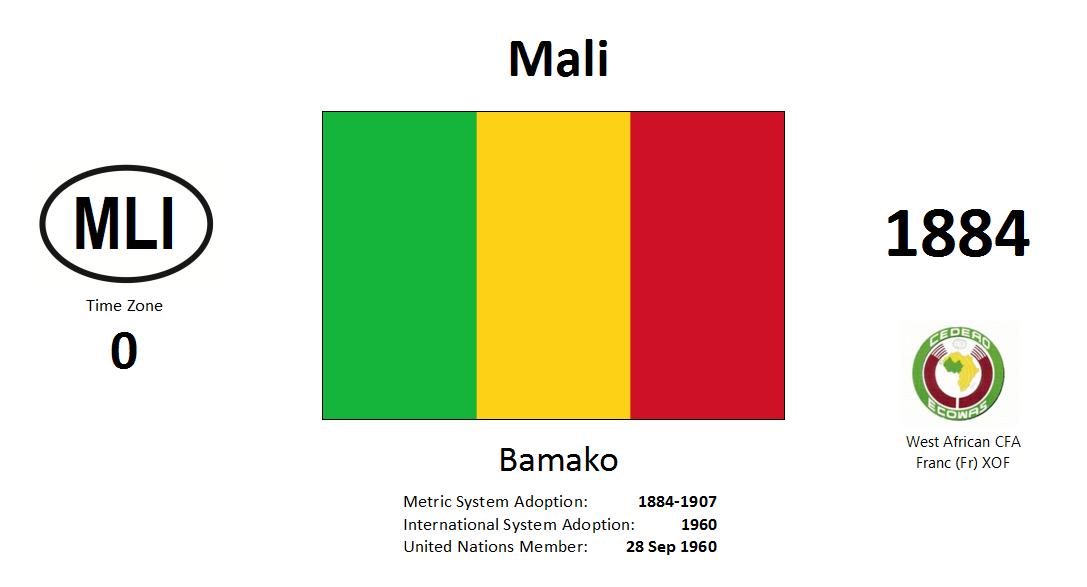 Flag 114 MLI Mali