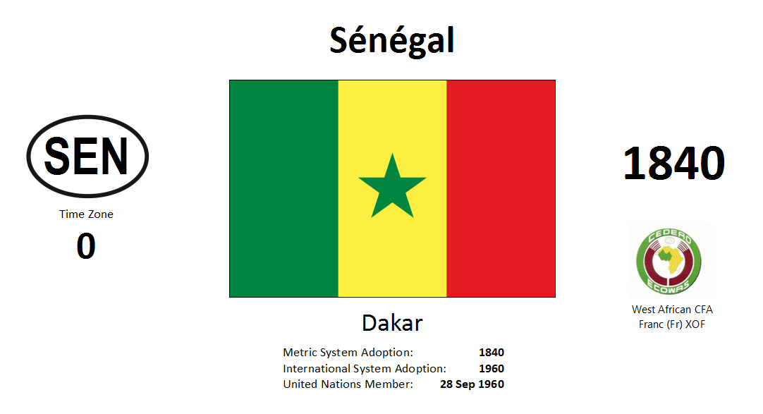 Flag 116 SEN Senegal