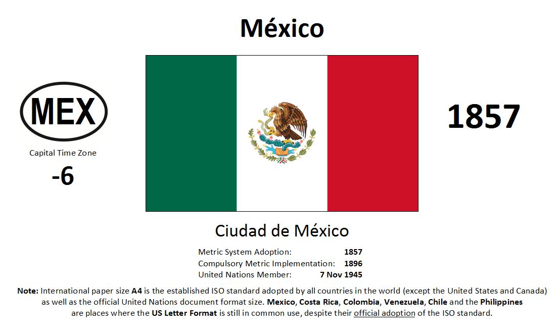 Flag 117 MEX Mexico