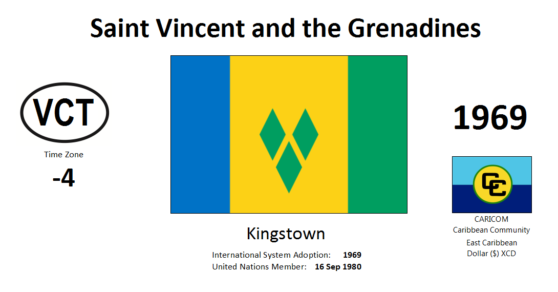 Flag 118 VCT Saint Vincent and the Grenadines