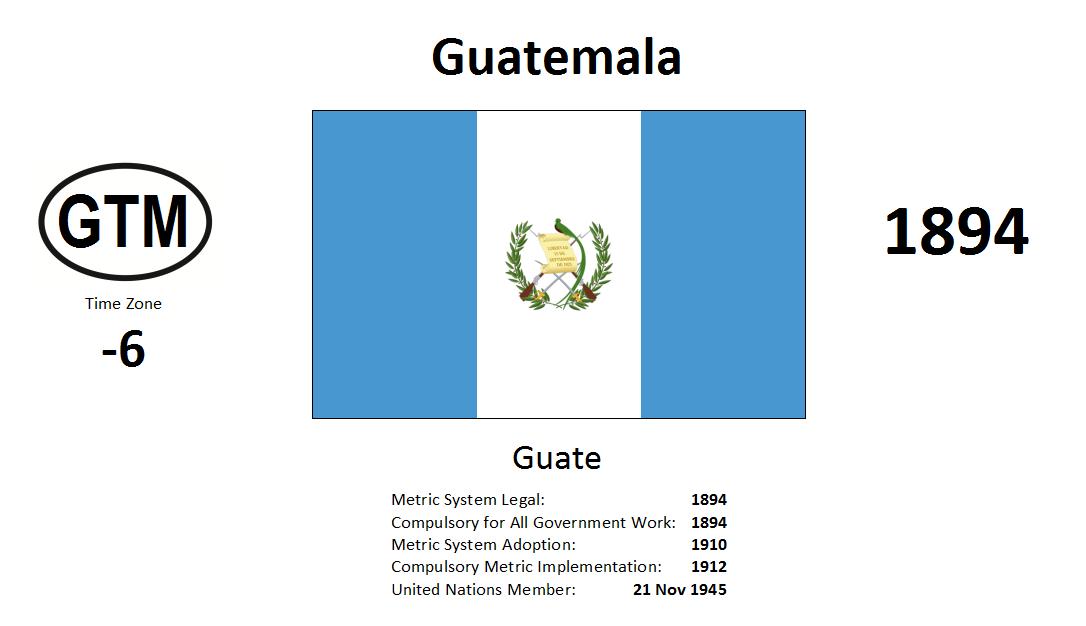Flag 120 GTM Guatemala