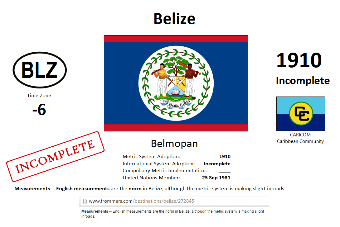 Flag 12 BLZ Belize