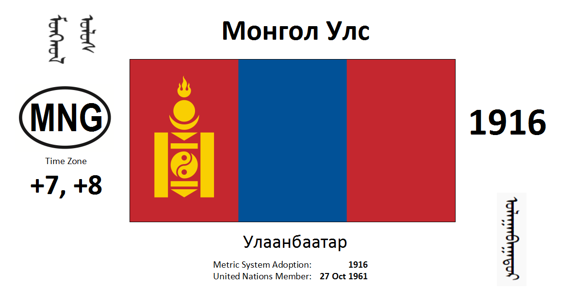 Flag 125 MNG Mongolia