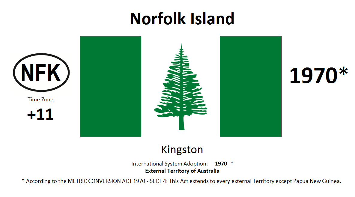 Flag 126 NFK Norfolk Island [AUS]