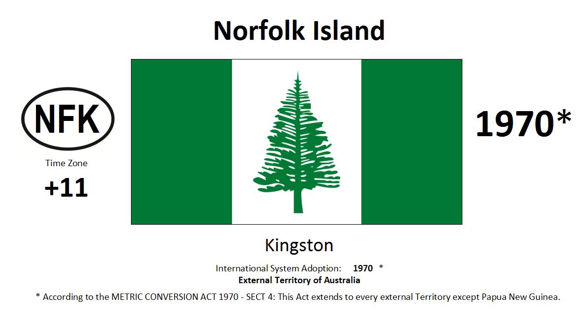 Flag 126 NFK Norfolk Island [AUS]