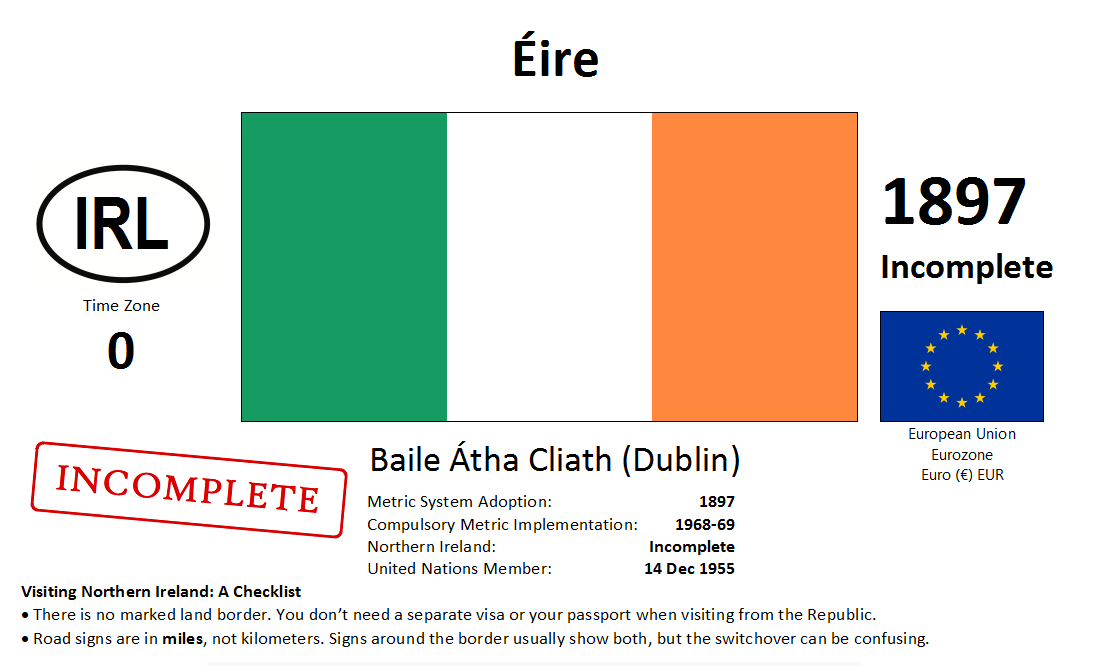 Flag 128 IRL Ireland
